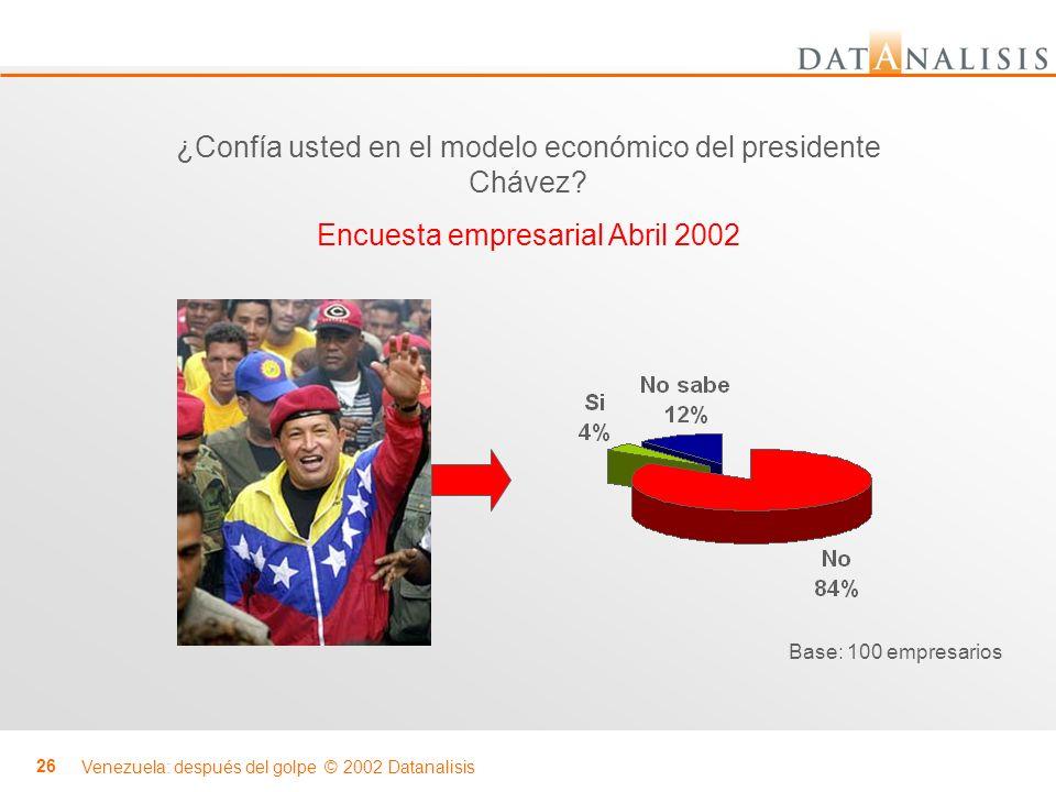 ¿Confía usted en el modelo económico del presidente Chávez