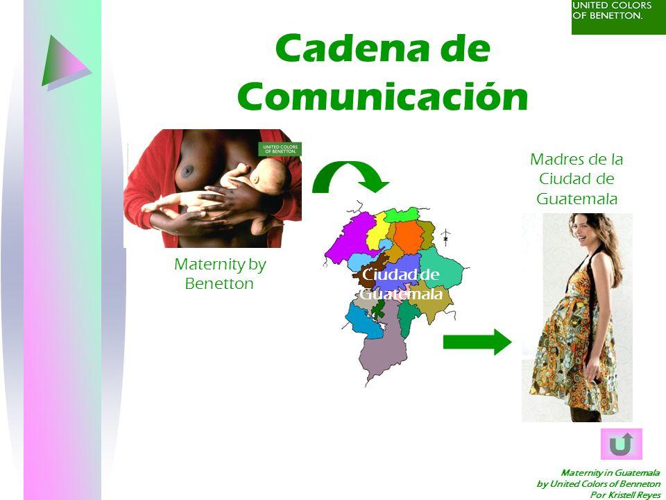 Cadena de Comunicación