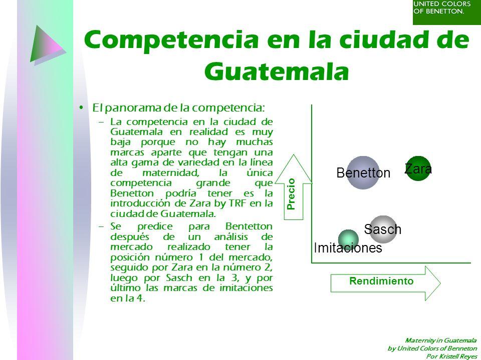 Competencia en la ciudad de Guatemala