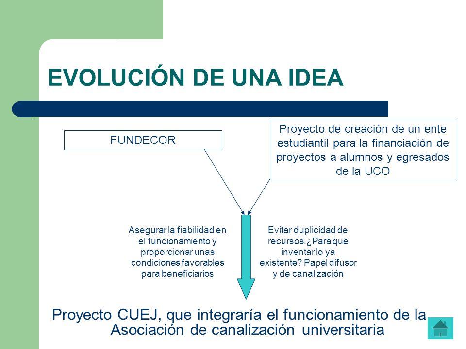 EVOLUCIÓN DE UNA IDEA Proyecto CUEJ, que integraría el funcionamiento de la Asociación de canalización universitaria.