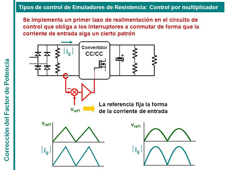 La referencia fija la forma de la corriente de entrada