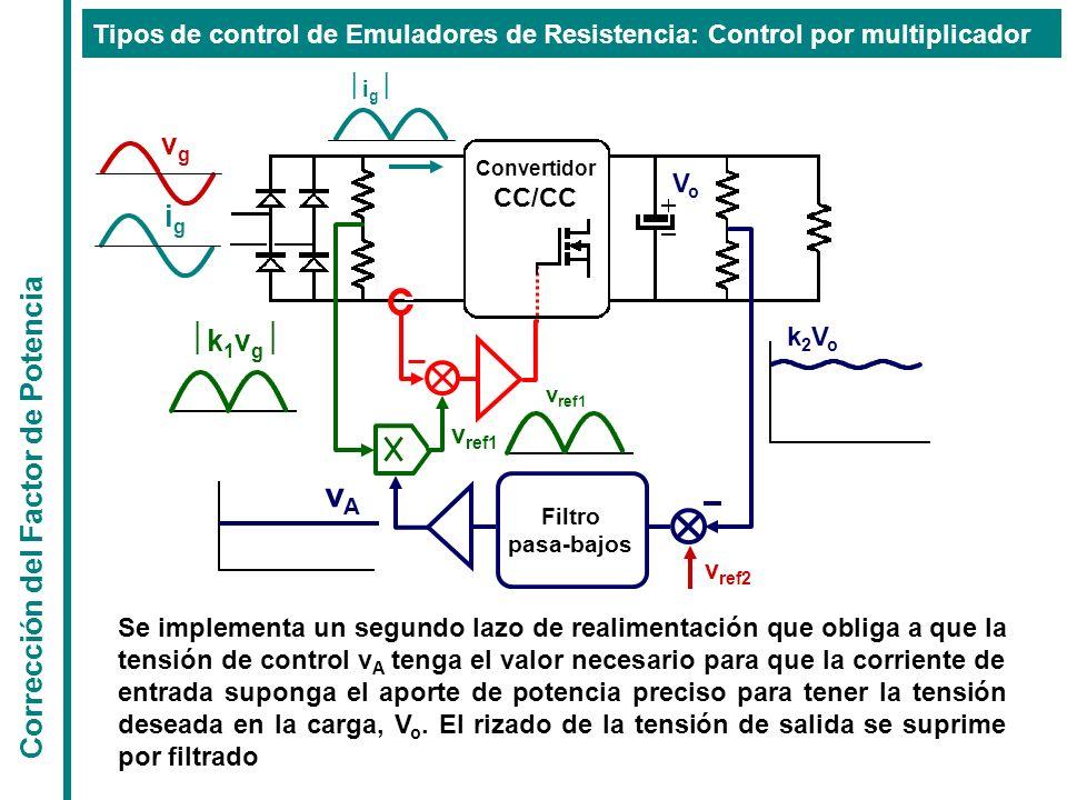 vA vg ig ½k1vg½ Corrección del Factor de Potencia