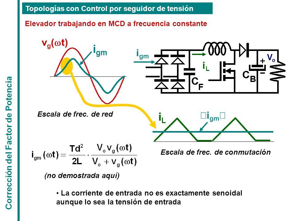 igm iL vg(wt) igm iL ½igm½ Vo Corrección del Factor de Potencia