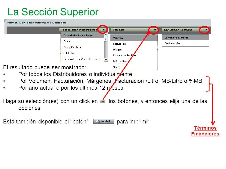 La Sección Superior El resultado puede ser mostrado: