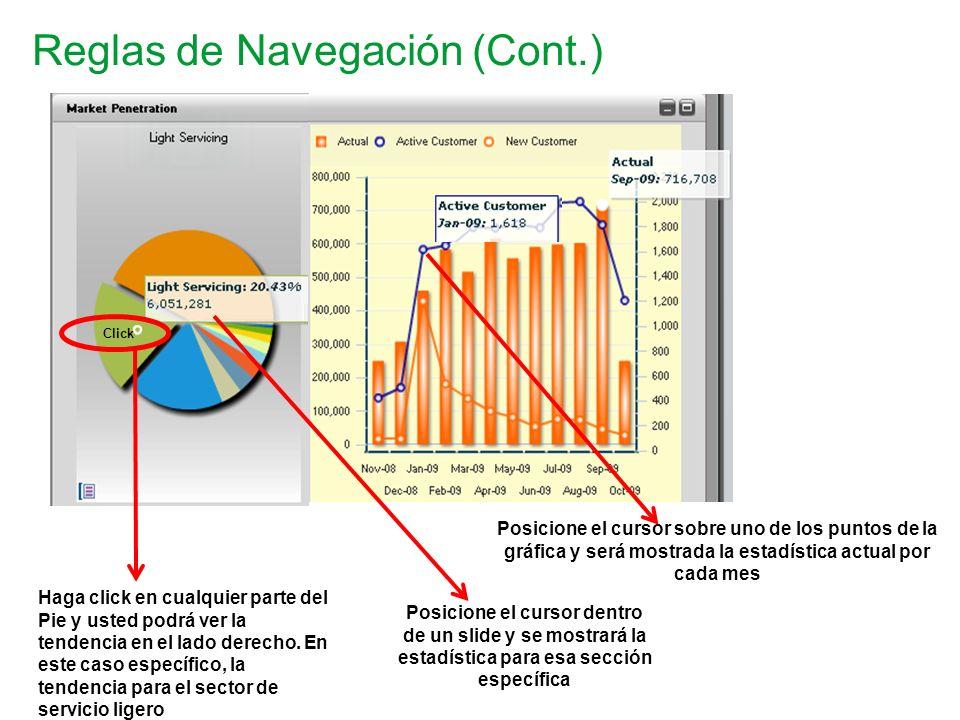Reglas de Navegación (Cont.)