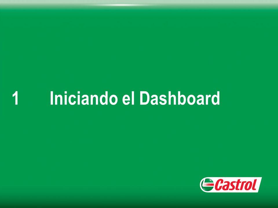 1 Iniciando el Dashboard