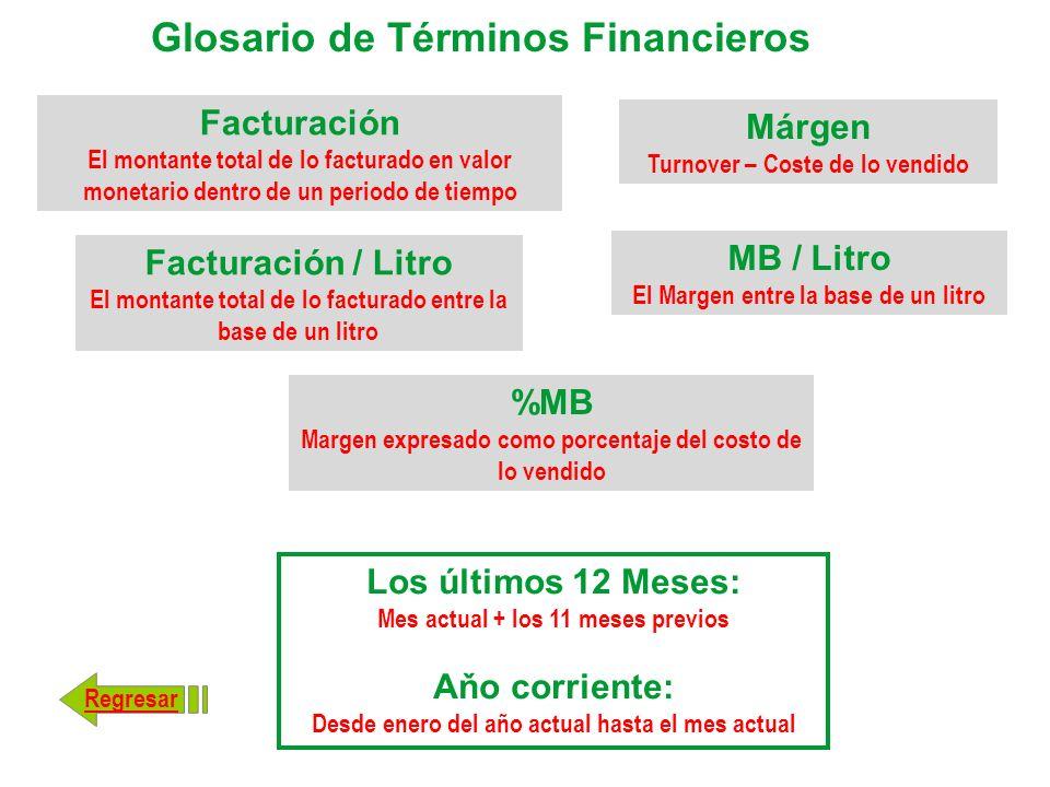 Glosario de Términos Financieros
