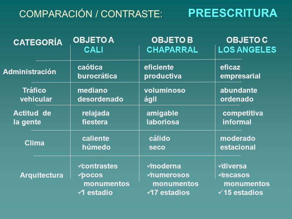 COMPARACIÓN / CONTRASTE: