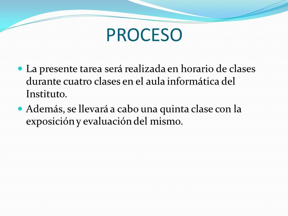 PROCESO La presente tarea será realizada en horario de clases durante cuatro clases en el aula informática del Instituto.