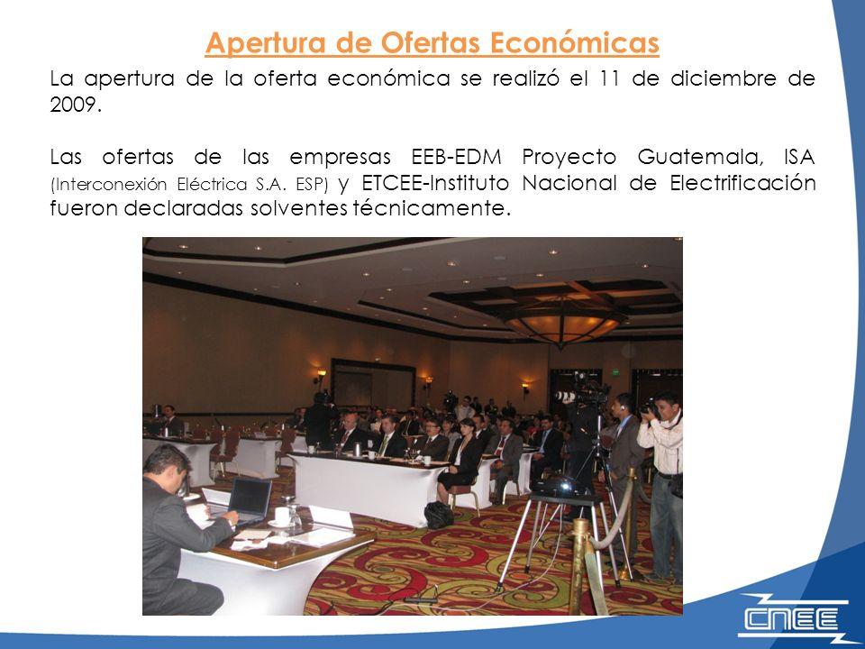 Apertura de Ofertas Económicas