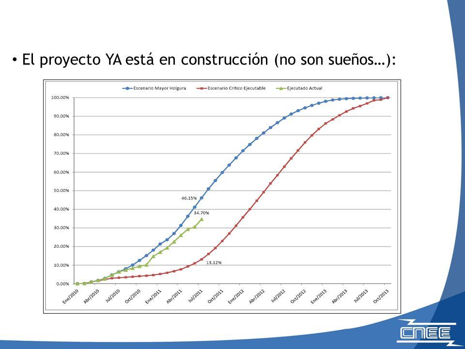 El proyecto YA está en construcción (no son sueños…):