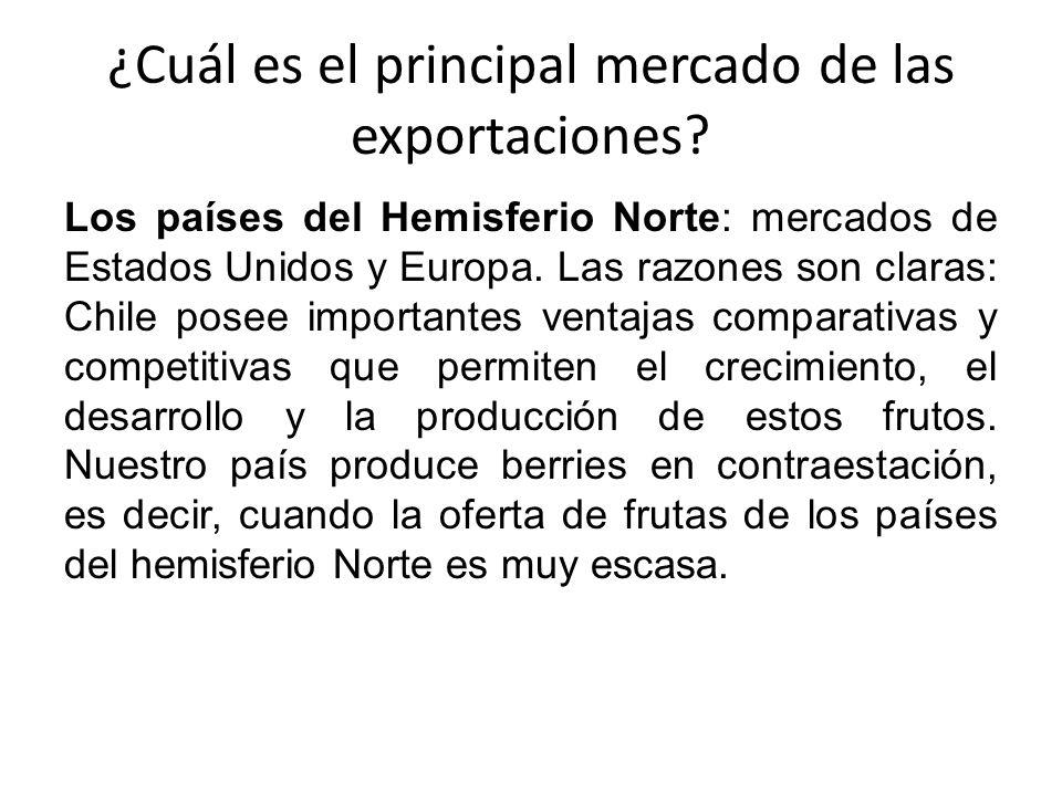 ¿Cuál es el principal mercado de las exportaciones