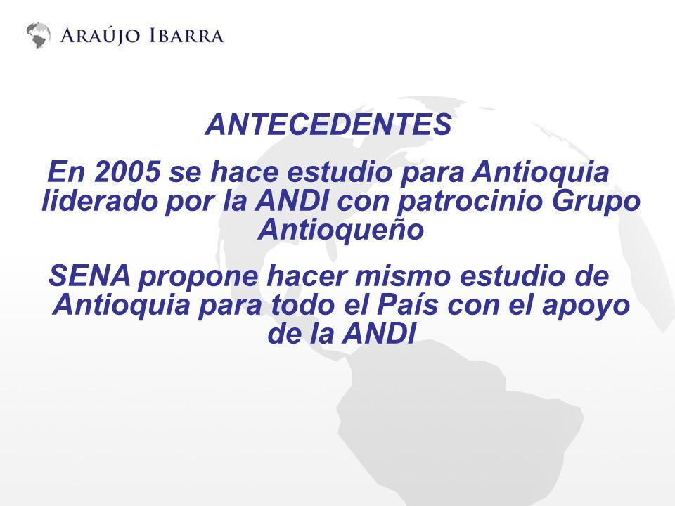 ANTECEDENTES En 2005 se hace estudio para Antioquia liderado por la ANDI con patrocinio Grupo Antioqueño.