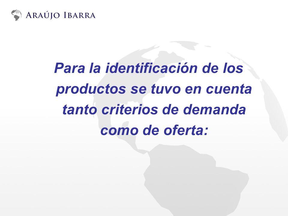 Para la identificación de los productos se tuvo en cuenta tanto criterios de demanda como de oferta: