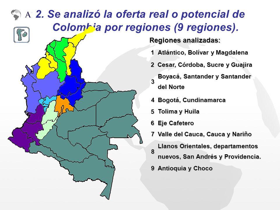 2. Se analizó la oferta real o potencial de Colombia por regiones (9 regiones).