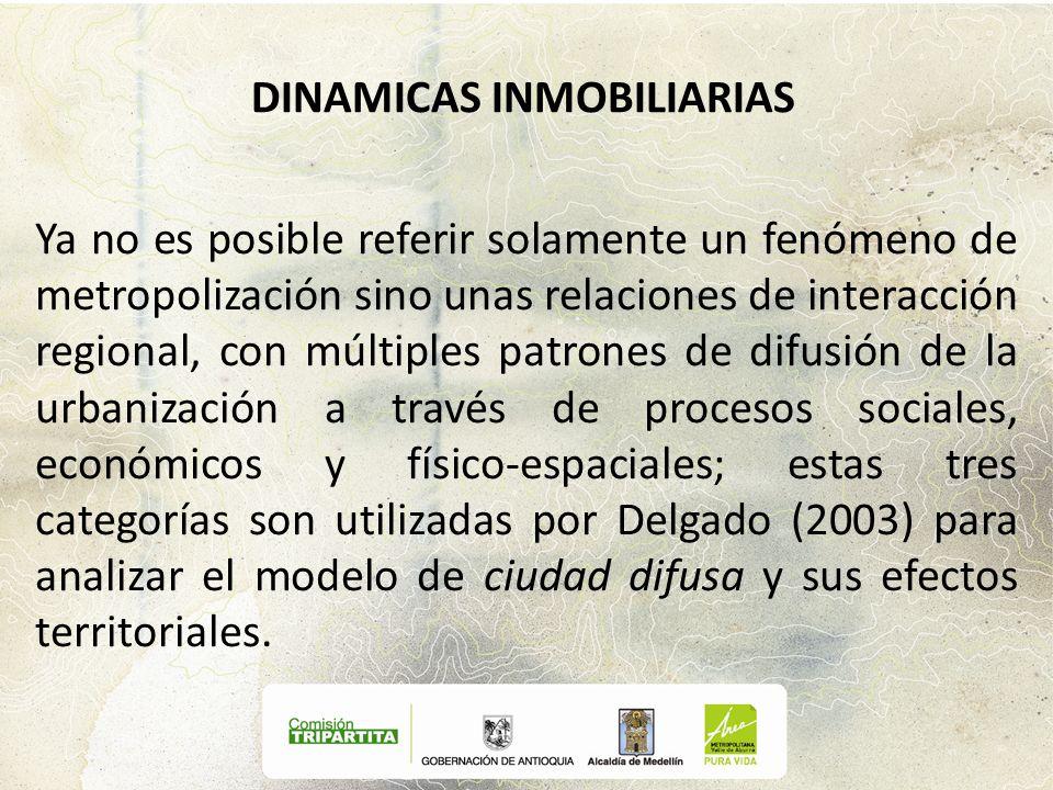 DINAMICAS INMOBILIARIAS