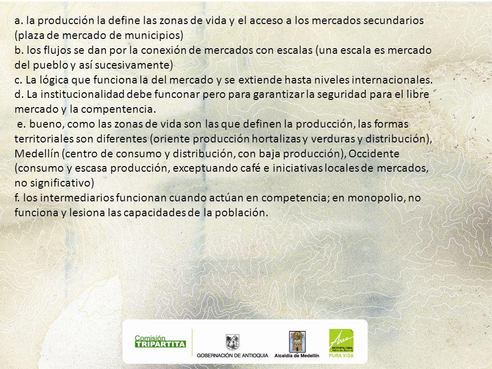 a. la producción la define las zonas de vida y el acceso a los mercados secundarios (plaza de mercado de municipios)