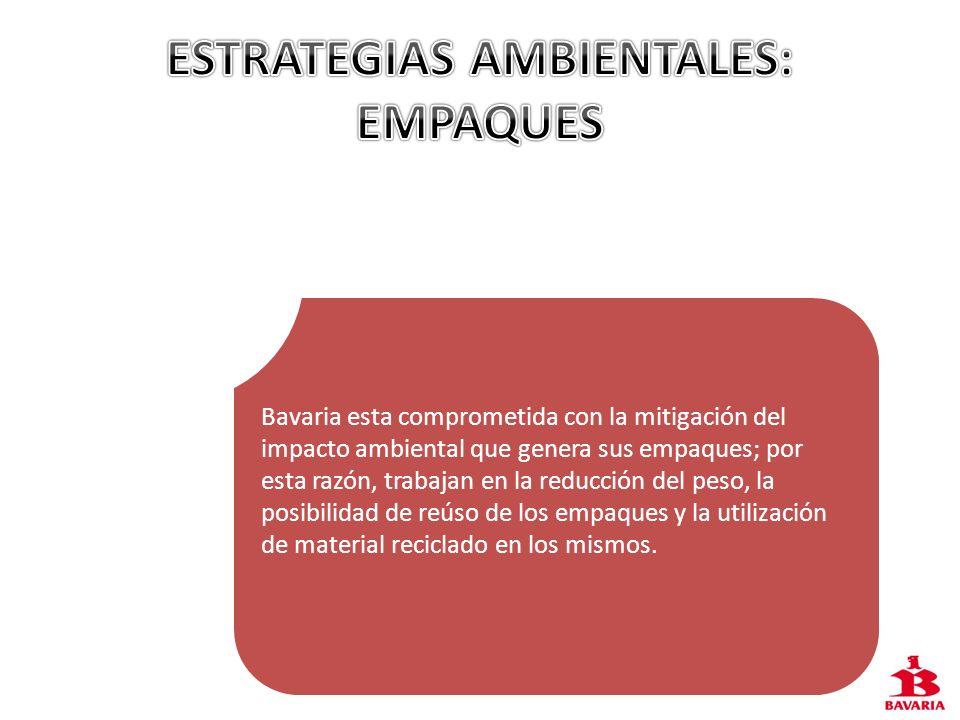 ESTRATEGIAS AMBIENTALES: EMPAQUES