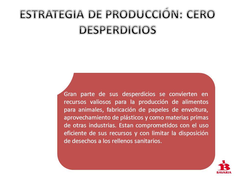ESTRATEGIA DE PRODUCCIÓN: CERO DESPERDICIOS
