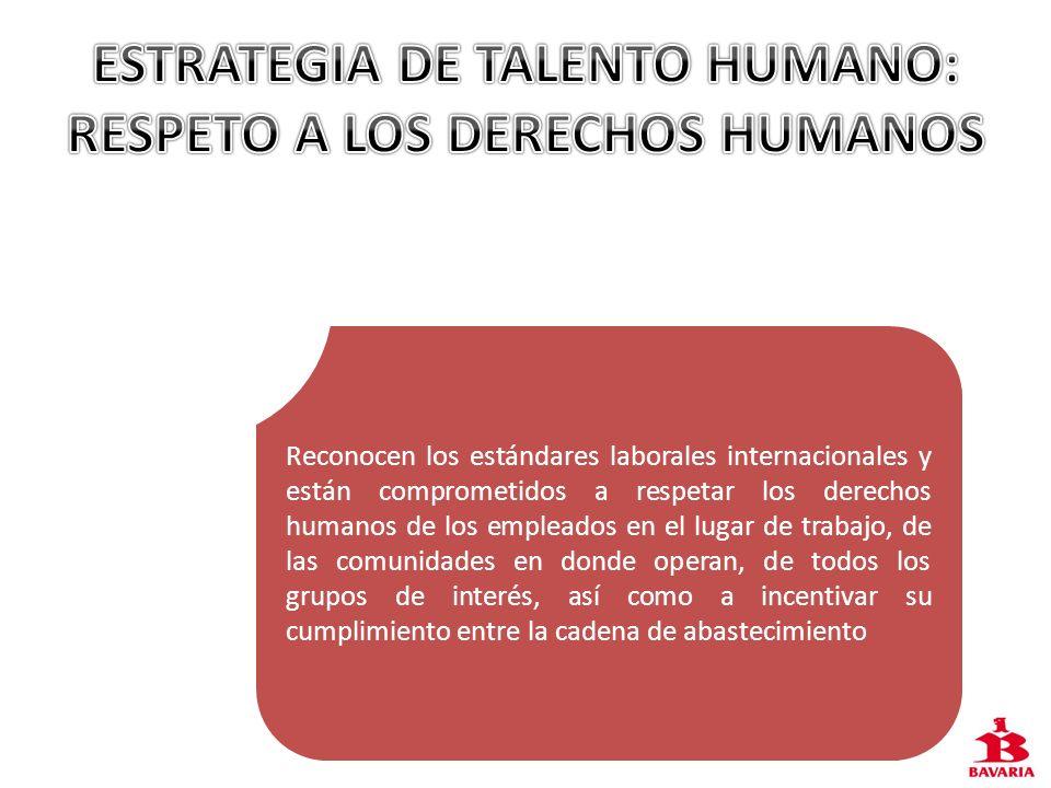 ESTRATEGIA DE TALENTO HUMANO: RESPETO A LOS DERECHOS HUMANOS