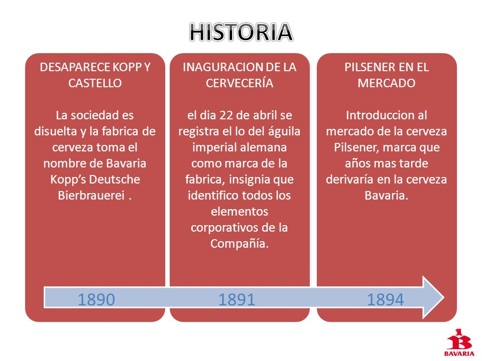 1890 1891 1894 HISTORIA 1890 1891 1894 DESAPARECE KOPP Y CASTELLO