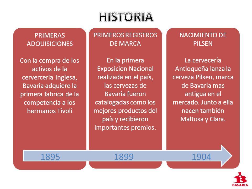 1985 1899 1904 HISTORIA 1895 1899 1904 PRIMERAS ADQUISICIONES