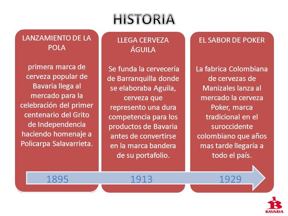1911 1913 1929 HISTORIA 1895 1913 1929 LANZAMIENTO DE LA POLA