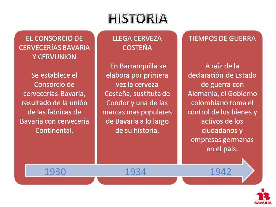 EL CONSORCIO DE CERVECERÍAS BAVARIA Y CERVUNION