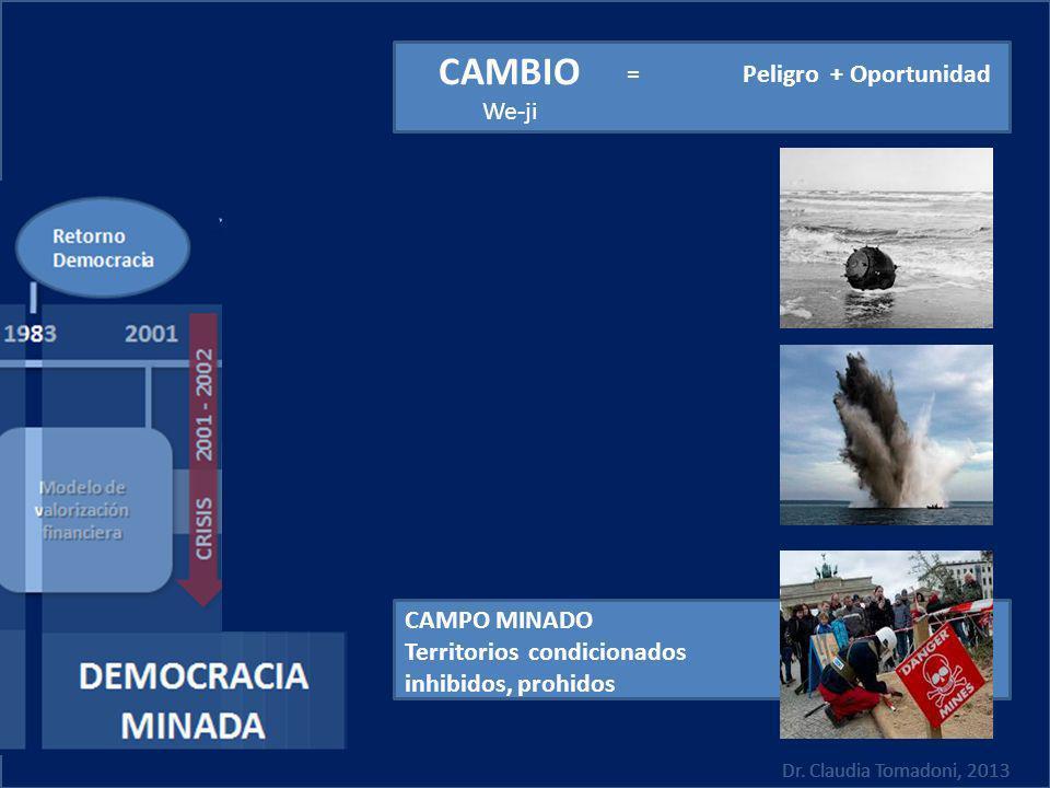 = Peligro + Oportunidad