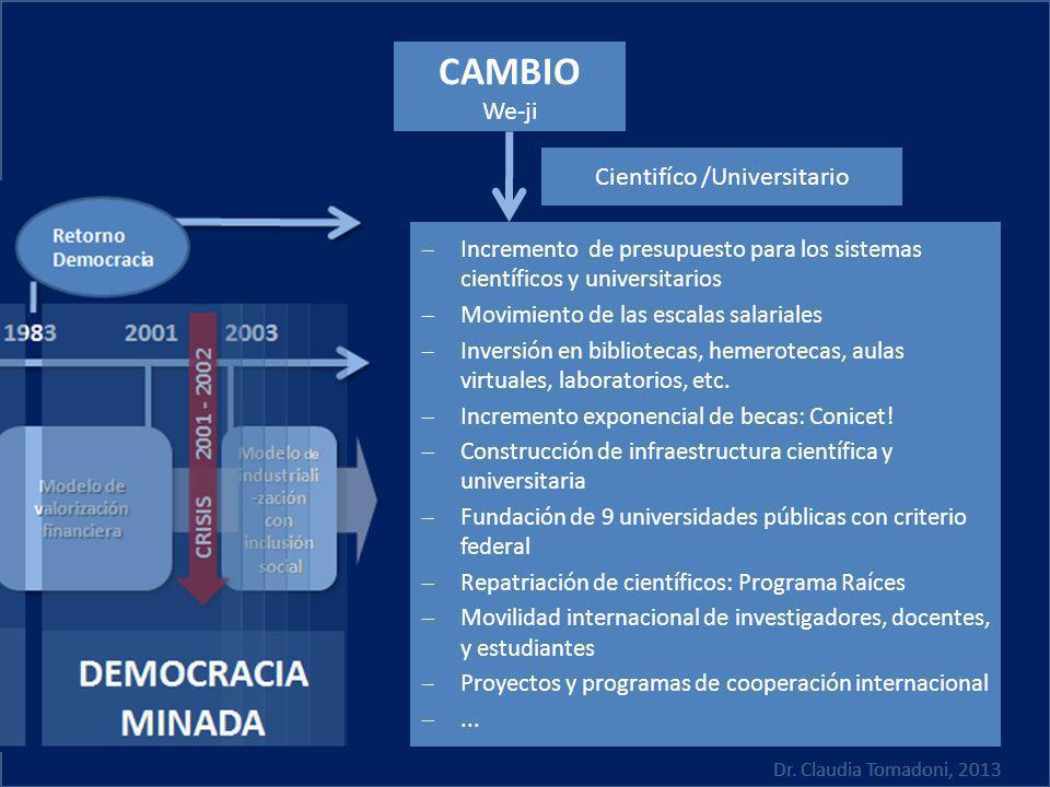 Cientifíco /Universitario