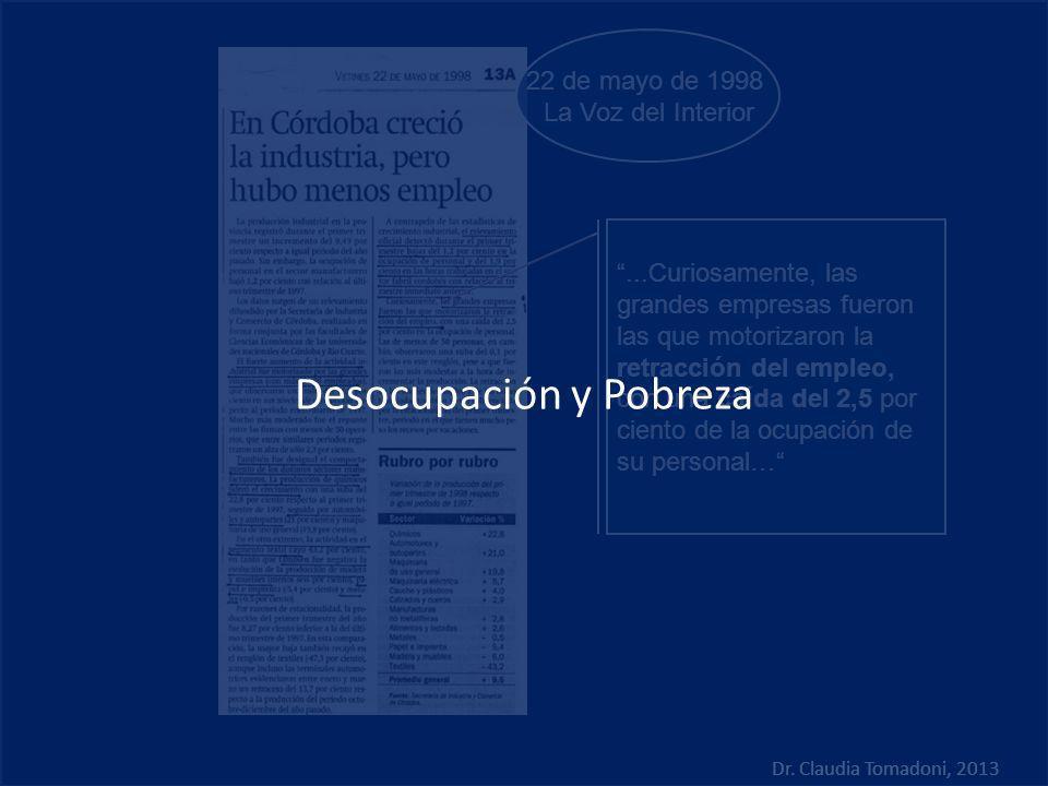 Desocupación y Pobreza