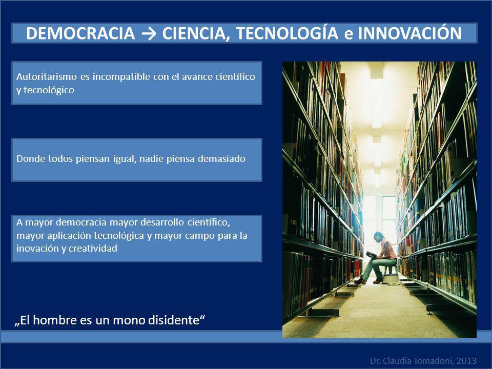 DEMOCRACIA → CIENCIA, TECNOLOGÍA e INNOVACIÓN