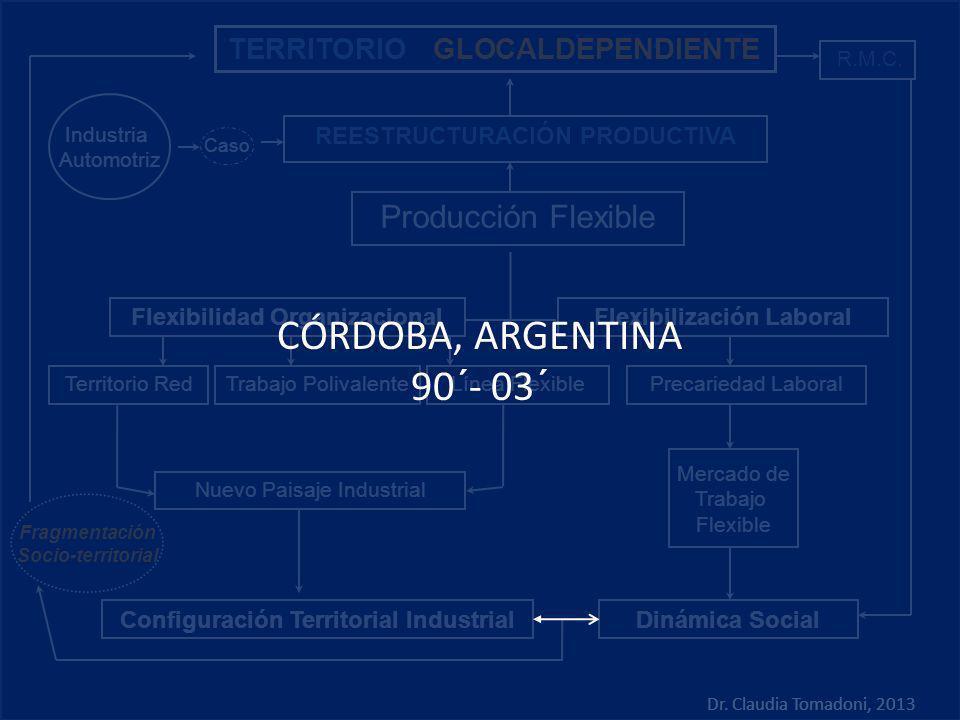 CÓRDOBA, ARGENTINA 90´- 03´ Producción Flexible TERRITORIO GLO CAL