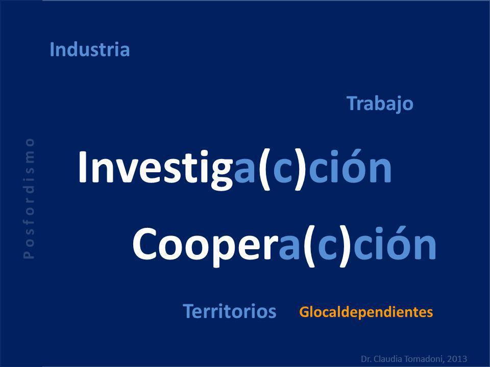 Investigación Investiga(c)ción Coopera(c)ción Cooperacción Industria