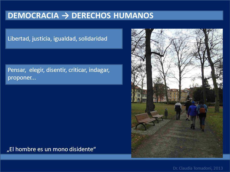 DEMOCRACIA → DERECHOS HUMANOS