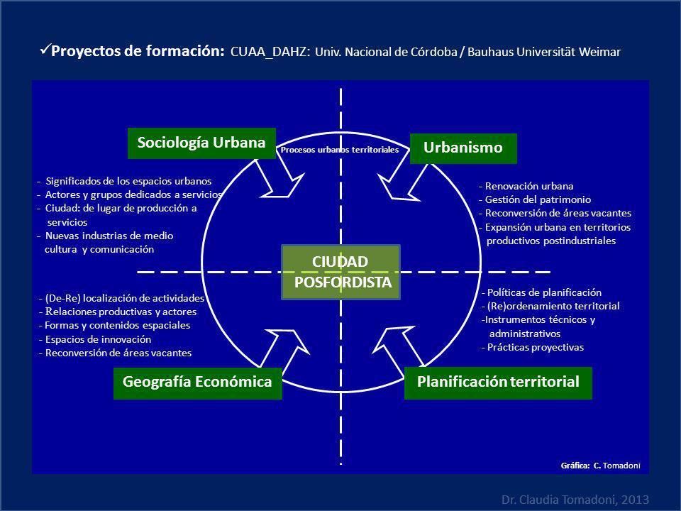 Procesos urbanos territoriales