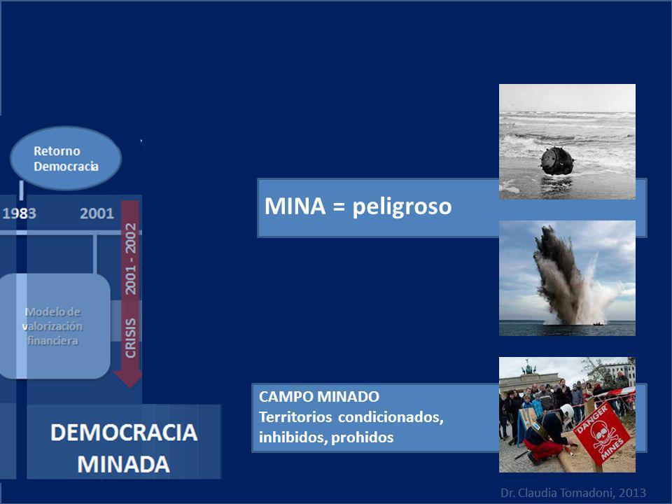 MINA = peligroso CAMPO MINADO Territorios condicionados,