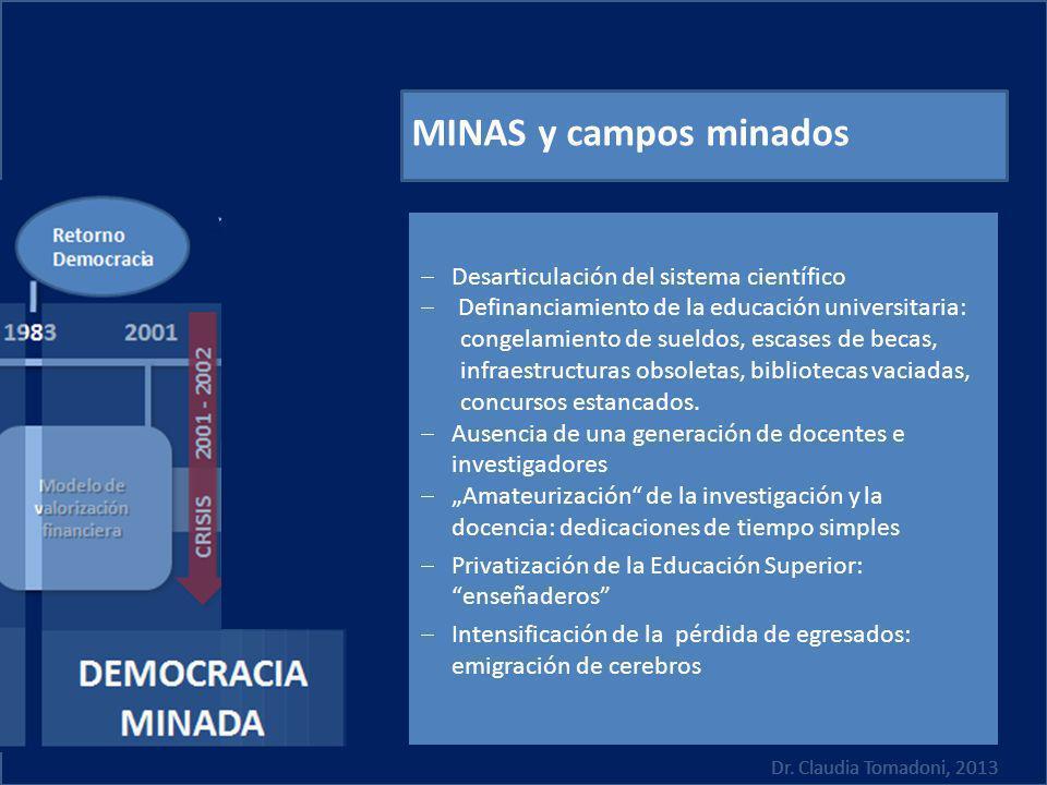MINAS y campos minados Desarticulación del sistema científico