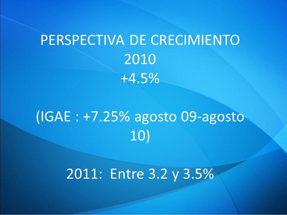 PERSPECTIVA DE CRECIMIENTO 2010 +4.5%