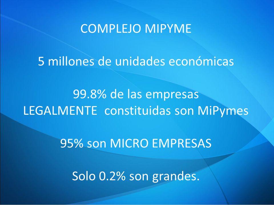 5 millones de unidades económicas