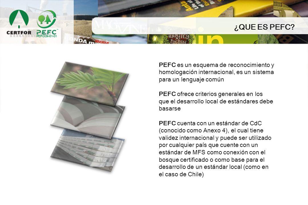 ¿QUE ES PEFC PEFC es un esquema de reconocimiento y homologación internacional, es un sistema para un lenguaje común.