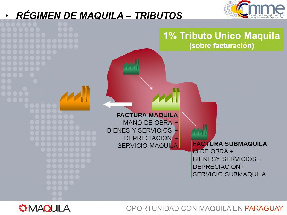 1% Tributo Unico Maquila