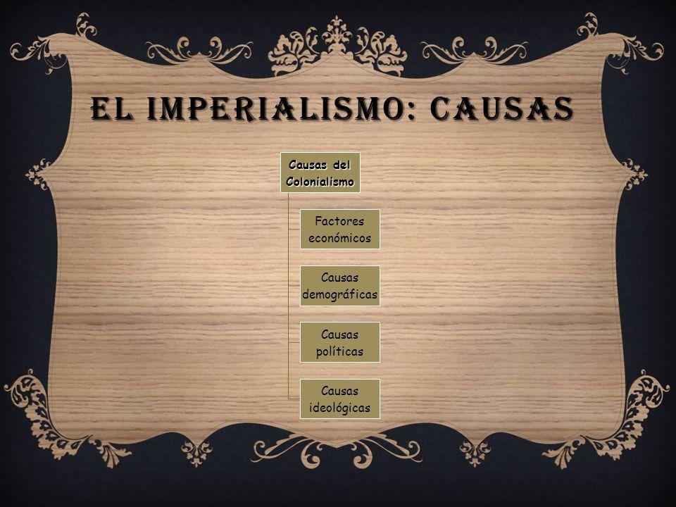 El imperialismo: causas