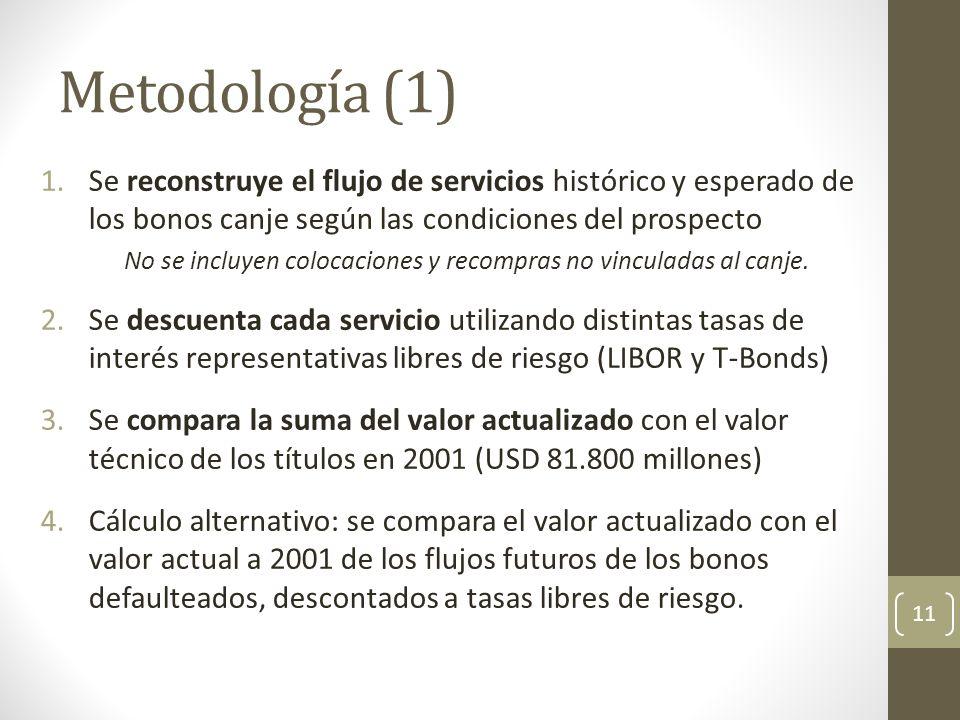 Metodología (1) Se reconstruye el flujo de servicios histórico y esperado de los bonos canje según las condiciones del prospecto.