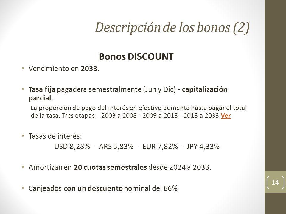 Descripción de los bonos (2)