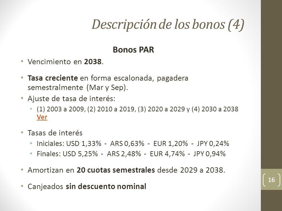 Descripción de los bonos (4)