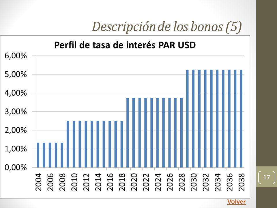 Descripción de los bonos (5)