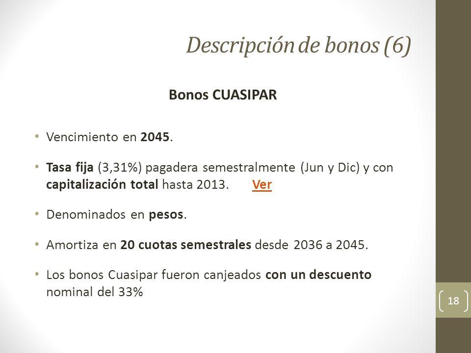 Descripción de bonos (6)