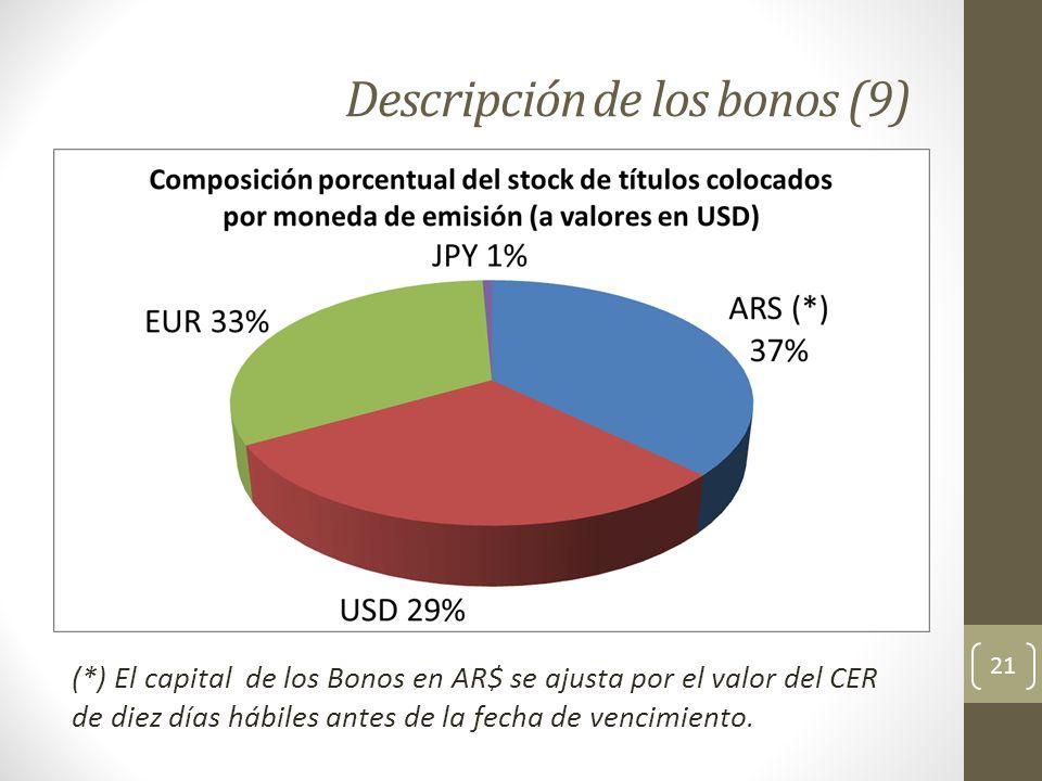 Descripción de los bonos (9)