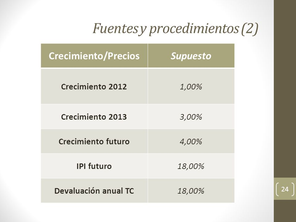 Fuentes y procedimientos (2)